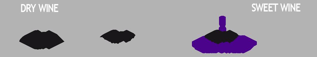 Dry Logo
